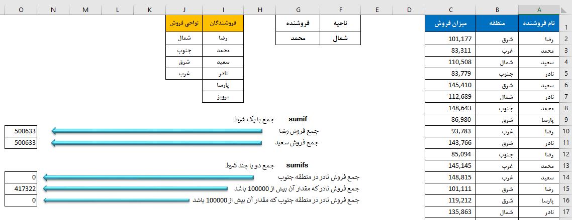 آموزش توابع جمع شرطی sumif و sumifs